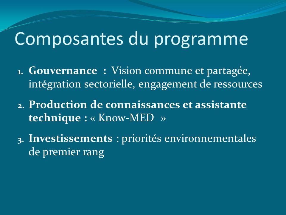 Composantes du programme 1.
