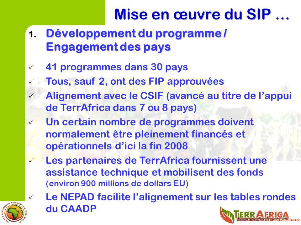 Mise en œuvre du SIP … 1.