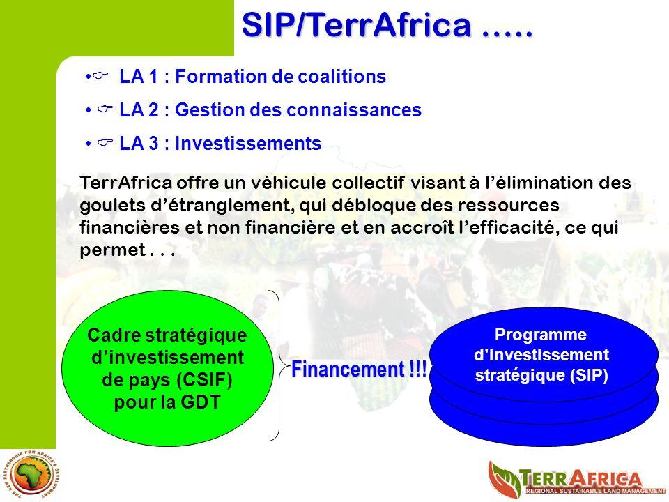 Le SIP