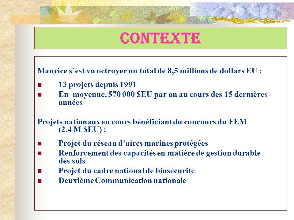 CONTEXTE Maurice sest vu octroyer un total de 8,5 millions de dollars EU : 13 projets depuis 1991 En moyenne, 570 000 $EU par an au cours des 15 derni