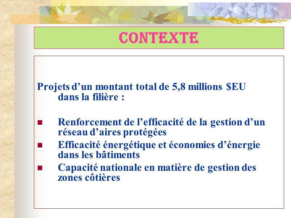 CONTEXTE Projets dun montant total de 5,8 millions $EU dans la filière : Renforcement de lefficacité de la gestion dun réseau daires protégées Efficac