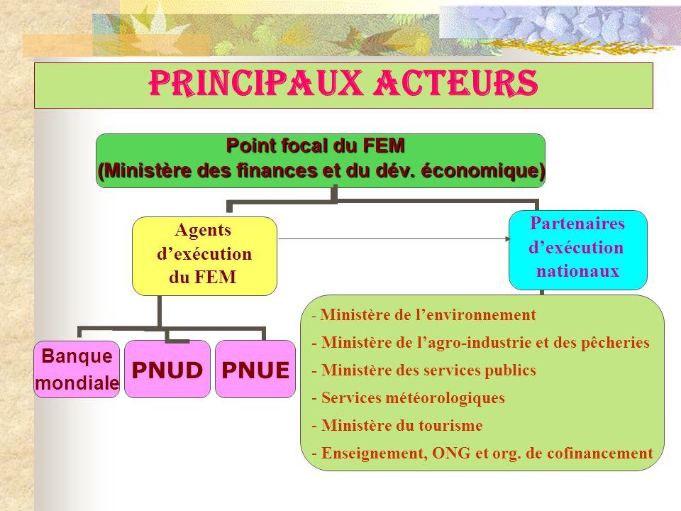 PRINCIPAUX ACTEURS PNUD