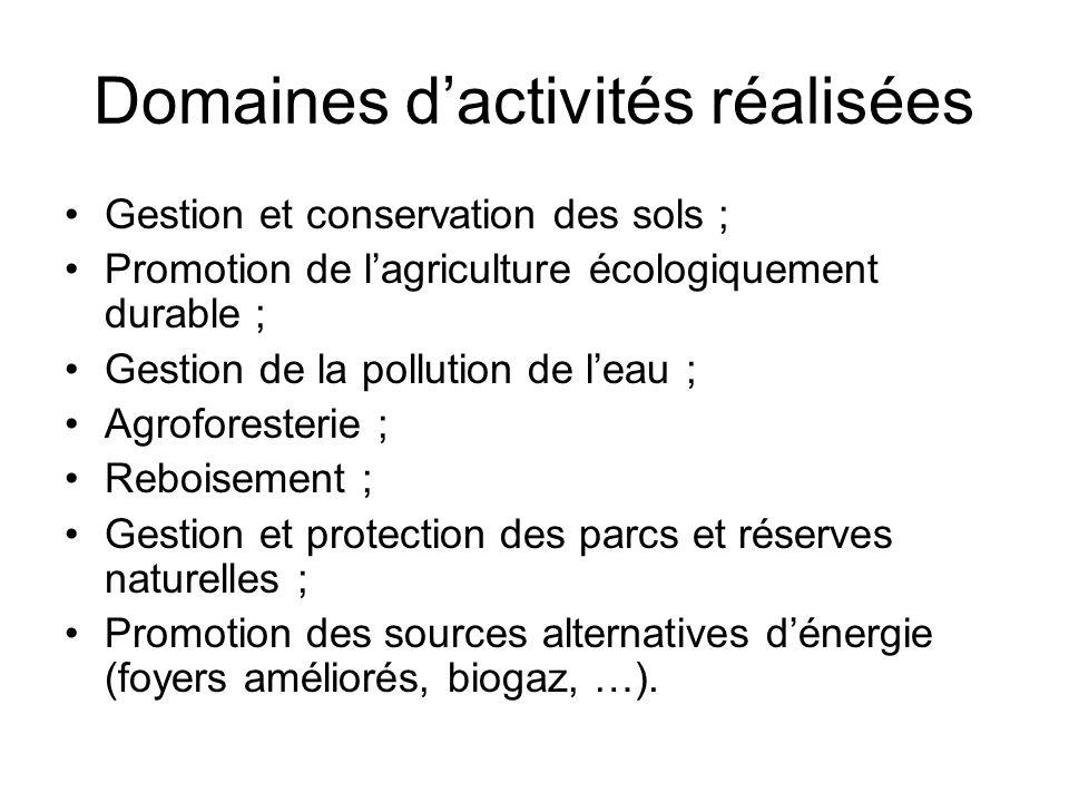 Domaines dactivités réalisées Gestion et conservation des sols ; Promotion de lagriculture écologiquement durable ; Gestion de la pollution de leau ;