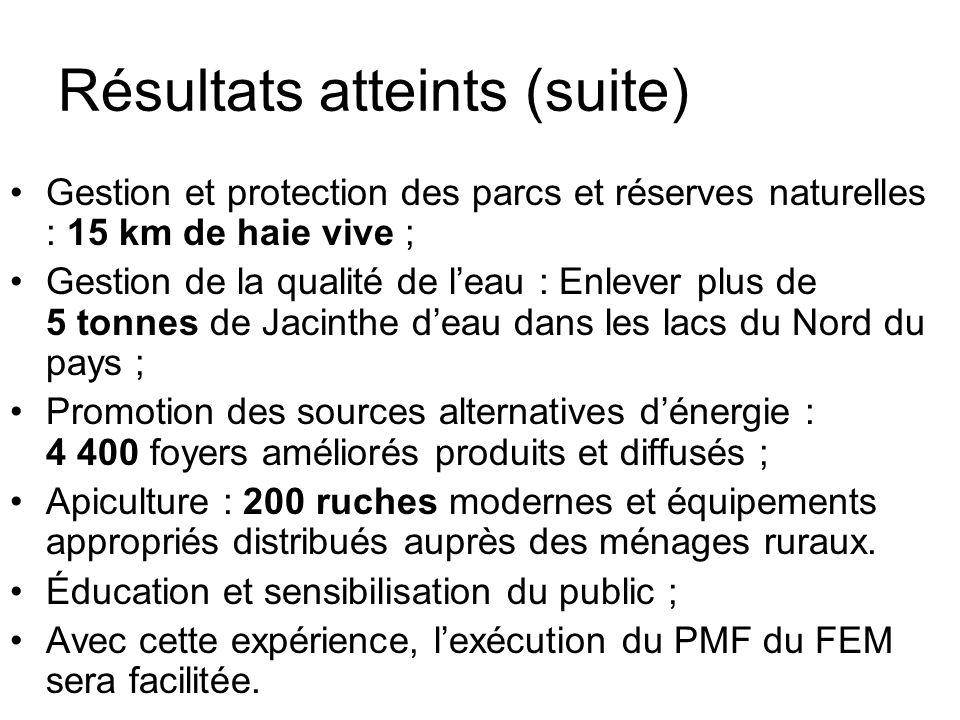 Résultats atteints (suite) Gestion et protection des parcs et réserves naturelles : 15 km de haie vive ; Gestion de la qualité de leau : Enlever plus