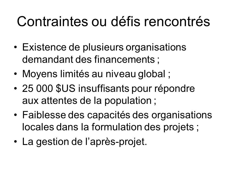 Contraintes ou défis rencontrés Existence de plusieurs organisations demandant des financements ; Moyens limités au niveau global ; 25 000 $US insuffi