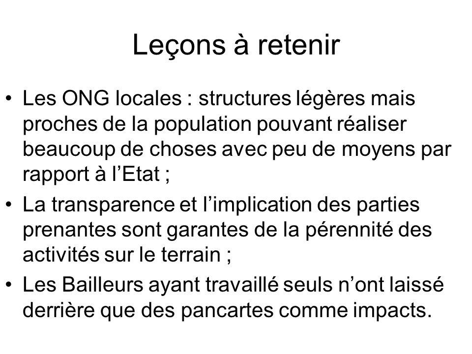 Leçons à retenir Les ONG locales : structures légères mais proches de la population pouvant réaliser beaucoup de choses avec peu de moyens par rapport