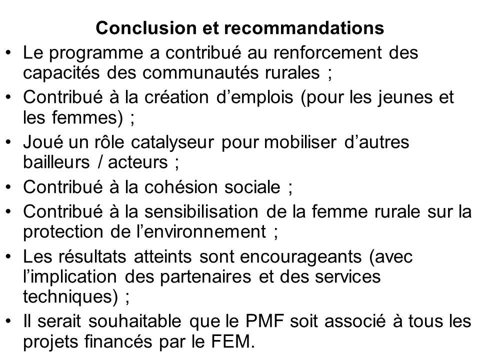 Conclusion et recommandations Le programme a contribué au renforcement des capacités des communautés rurales ; Contribué à la création demplois (pour