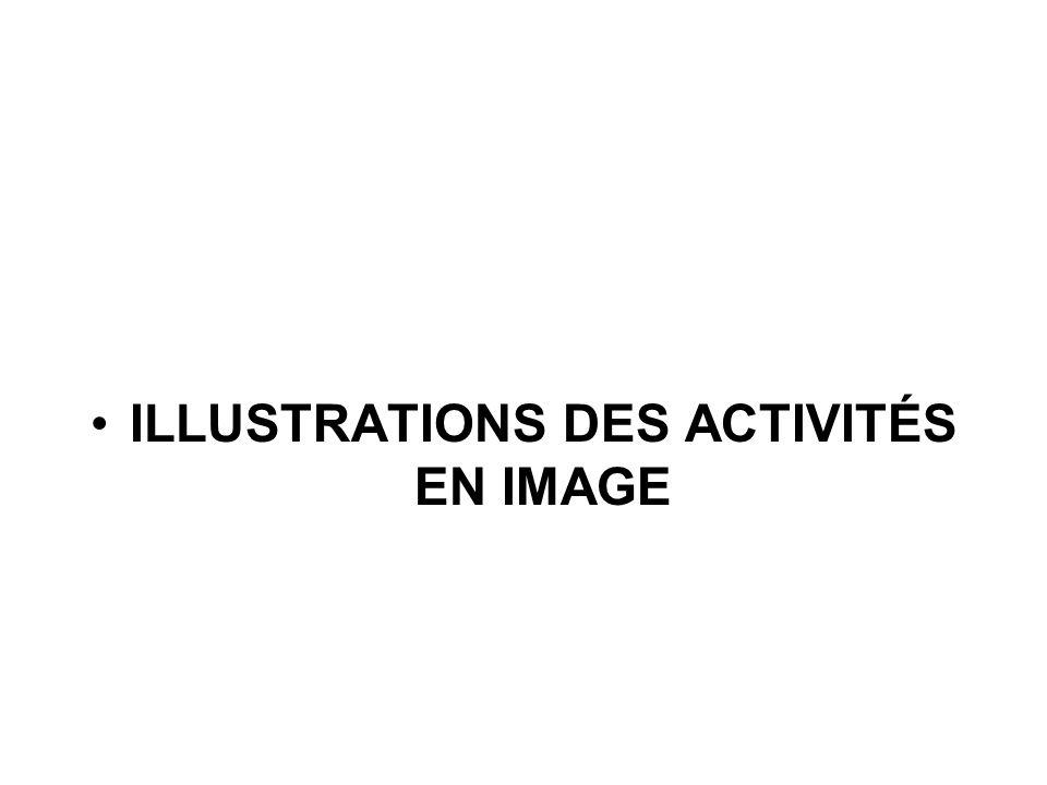 ILLUSTRATIONS DES ACTIVITÉS EN IMAGE