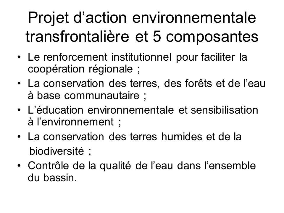 Projet daction environnementale transfrontalière et 5 composantes Le renforcement institutionnel pour faciliter la coopération régionale ; La conserva