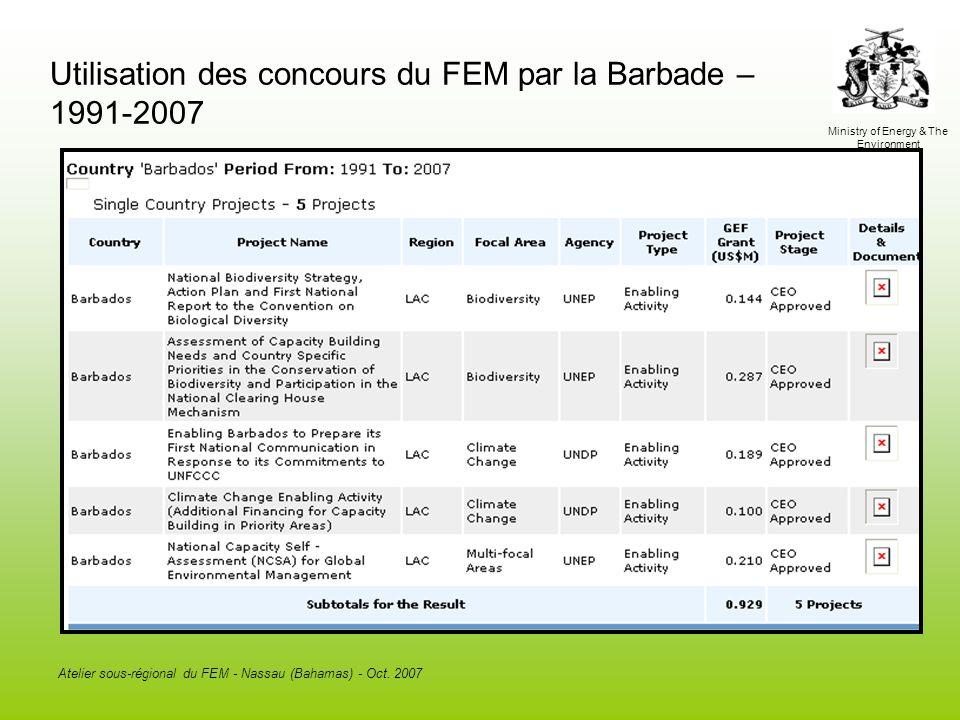 Ministry of Energy & The Environment BARBADOS Atelier sous-régional du FEM - Nassau (Bahamas) - Oct. 2007 Utilisation des concours du FEM par la Barba