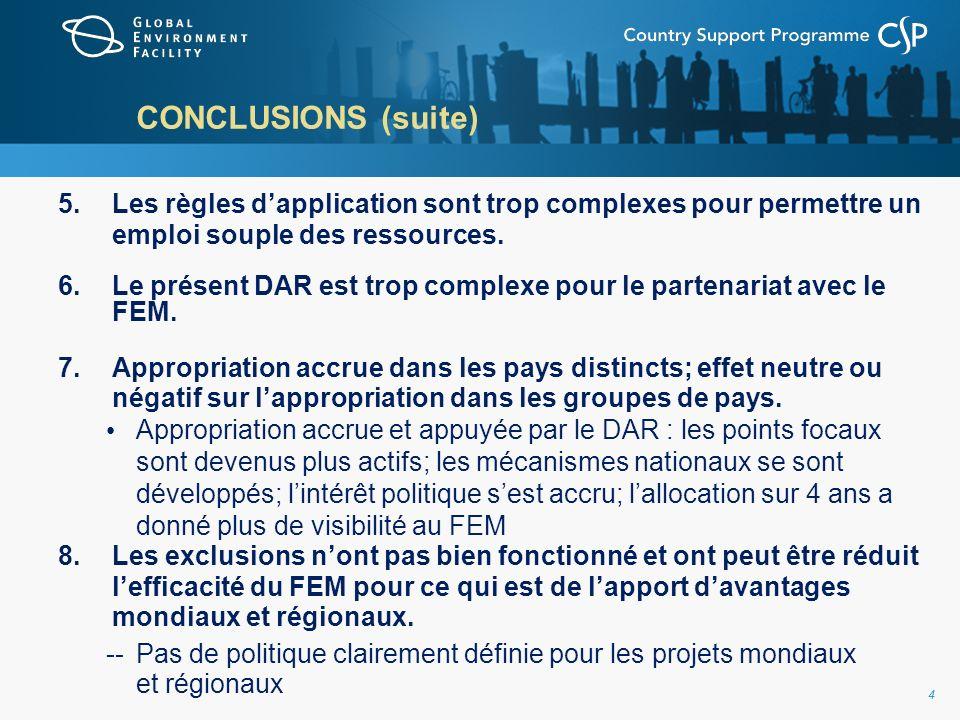 44 CONCLUSIONS (suite) 5.Les règles dapplication sont trop complexes pour permettre un emploi souple des ressources.