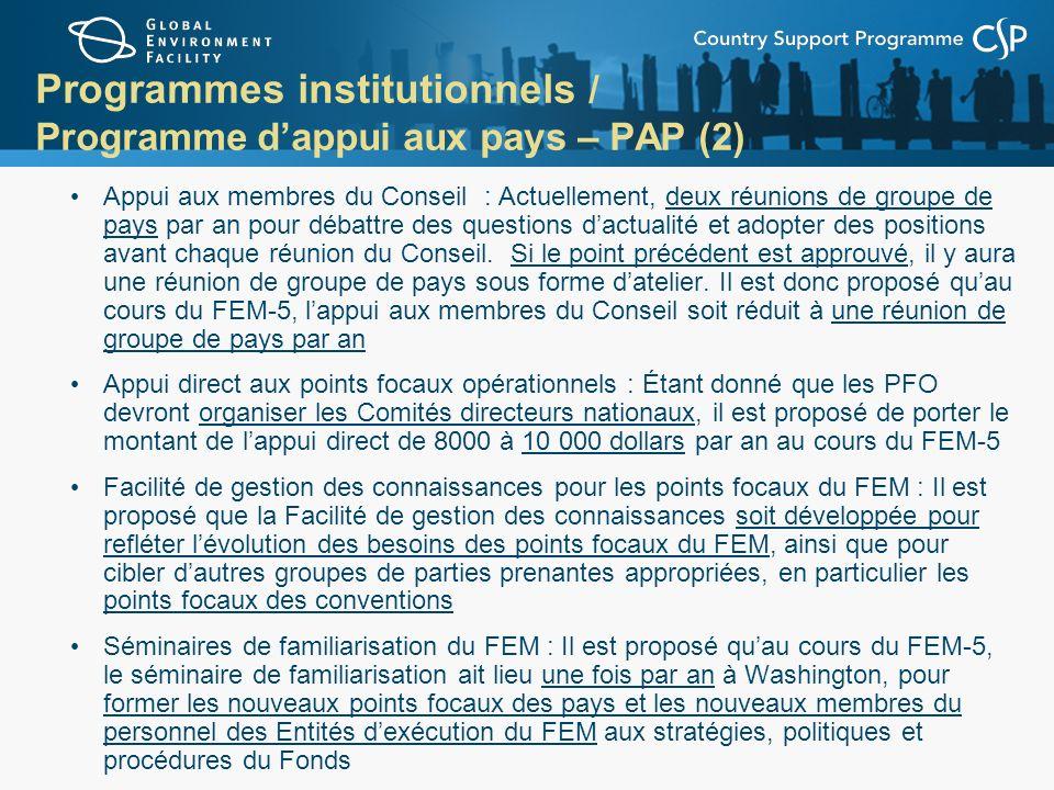 Programmes institutionnels / Programme dappui aux pays – PAP (2) Appui aux membres du Conseil : Actuellement, deux réunions de groupe de pays par an p