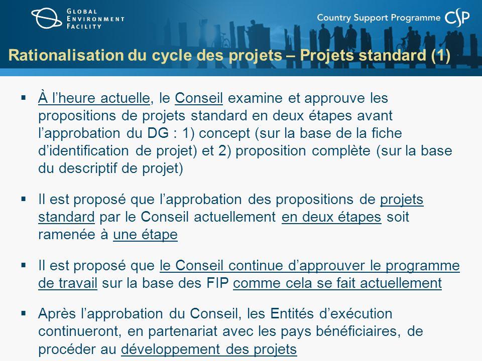 Rationalisation du cycle des projets – Projets standard (1) À lheure actuelle, le Conseil examine et approuve les propositions de projets standard en