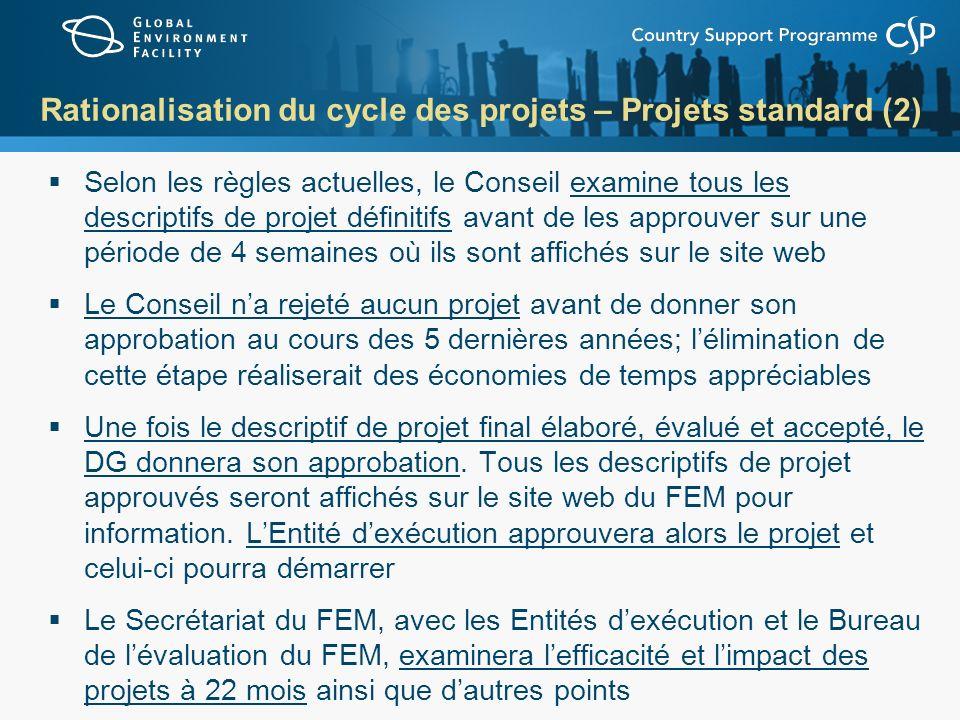 Rationalisation du cycle des projets – Projets standard (2) Selon les règles actuelles, le Conseil examine tous les descriptifs de projet définitifs a