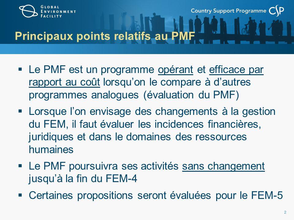 22 Principaux points relatifs au PMF Le PMF est un programme opérant et efficace par rapport au coût lorsquon le compare à dautres programmes analogues (évaluation du PMF) Lorsque lon envisage des changements à la gestion du FEM, il faut évaluer les incidences financières, juridiques et dans le domaines des ressources humaines Le PMF poursuivra ses activités sans changement jusquà la fin du FEM-4 Certaines propositions seront évaluées pour le FEM-5