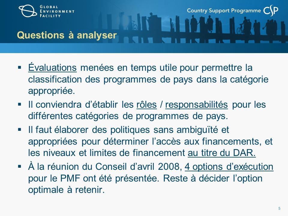 55 Questions à analyser Évaluations menées en temps utile pour permettre la classification des programmes de pays dans la catégorie appropriée.