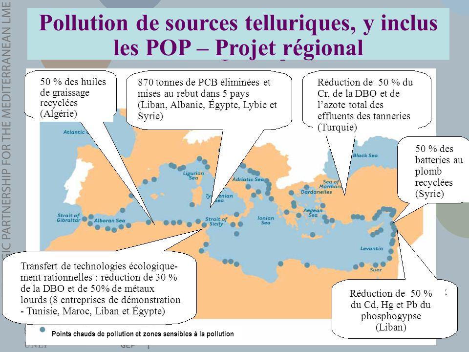 Pollution de sources telluriques, y inclus les POP – Projet régional 50 % des huiles de graissage recyclées (Algérie) 870 tonnes de PCB éliminées et m
