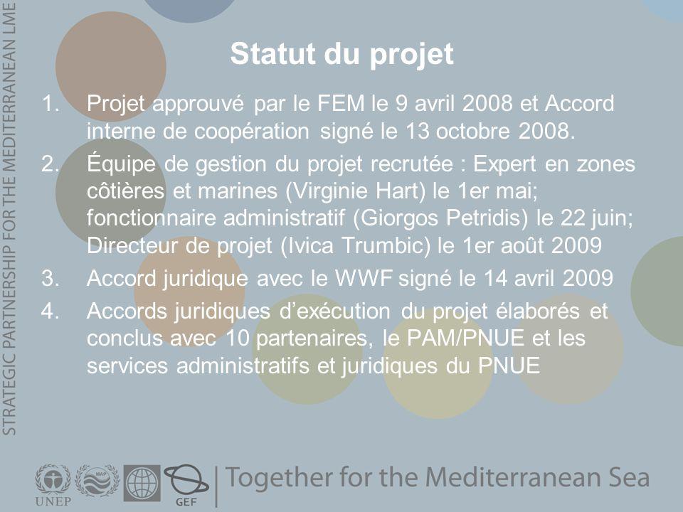 Statut du projet 1.Projet approuvé par le FEM le 9 avril 2008 et Accord interne de coopération signé le 13 octobre 2008. 2.Équipe de gestion du projet