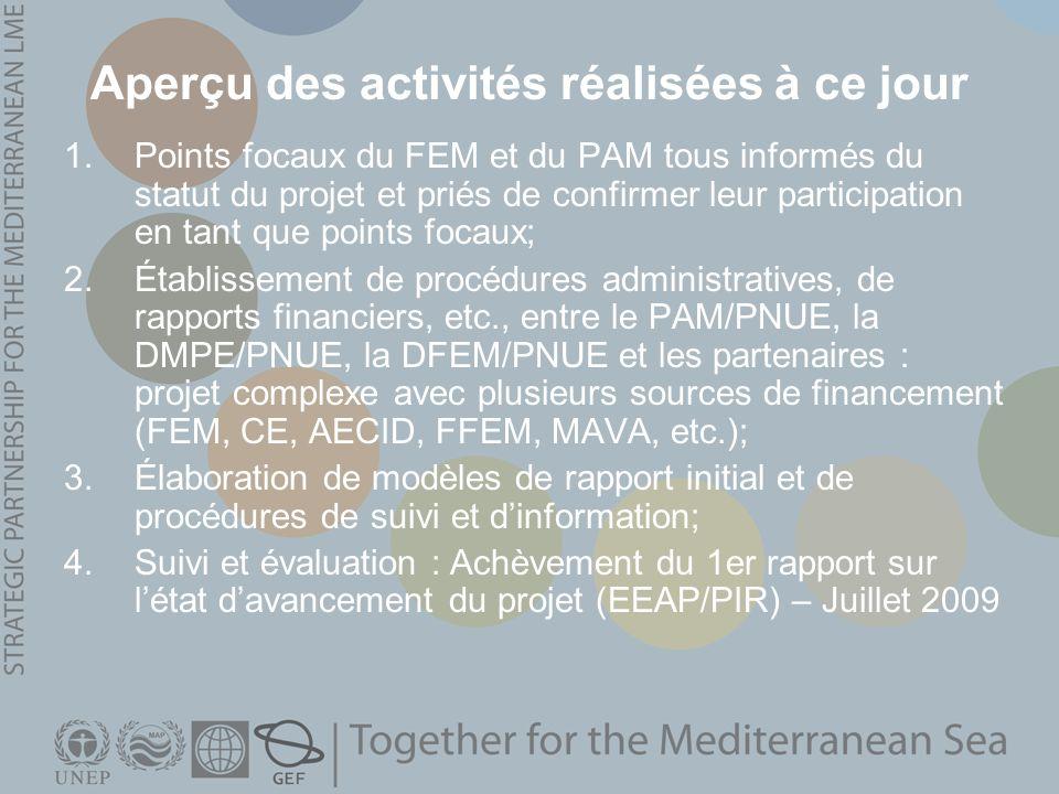 Aperçu des activités réalisées à ce jour 1.Points focaux du FEM et du PAM tous informés du statut du projet et priés de confirmer leur participation e