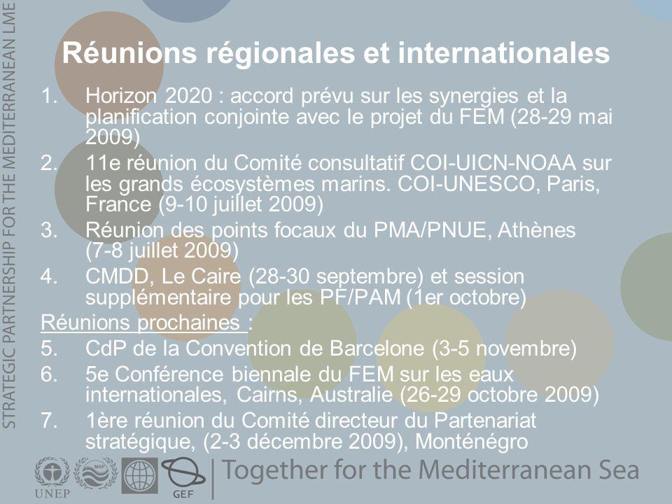 Réunions régionales et internationales 1.Horizon 2020 : accord prévu sur les synergies et la planification conjointe avec le projet du FEM (28-29 mai