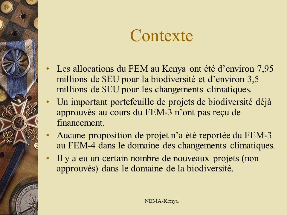 NEMA-Kenya Contexte Les allocations du FEM au Kenya ont été denviron 7,95 millions de $EU pour la biodiversité et denviron 3,5 millions de $EU pour les changements climatiques.