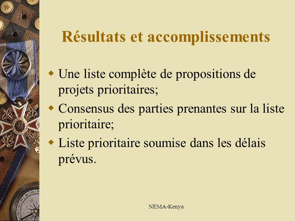 NEMA-Kenya Résultats et accomplissements Une liste complète de propositions de projets prioritaires; Consensus des parties prenantes sur la liste prioritaire; Liste prioritaire soumise dans les délais prévus.