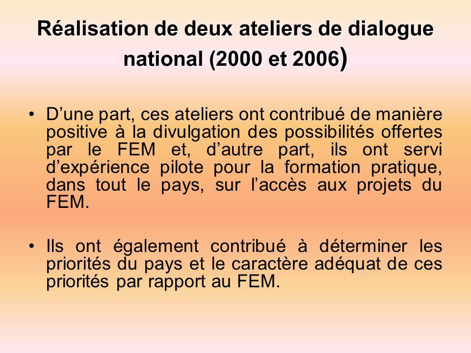Réalisation de deux ateliers de dialogue national (2000 et 2006 ) Dune part, ces ateliers ont contribué de manière positive à la divulgation des possibilités offertes par le FEM et, dautre part, ils ont servi dexpérience pilote pour la formation pratique, dans tout le pays, sur laccès aux projets du FEM.