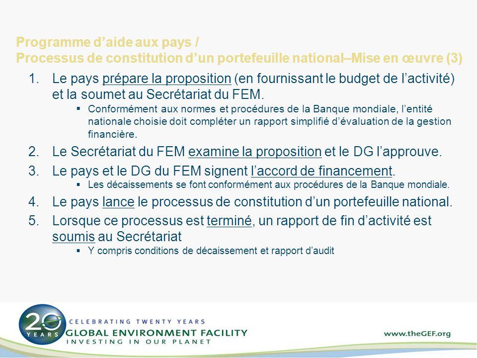 Programme daide aux pays / Processus de constitution dun portefeuille national–Mise en œuvre (3) 1.Le pays prépare la proposition (en fournissant le budget de lactivité) et la soumet au Secrétariat du FEM.