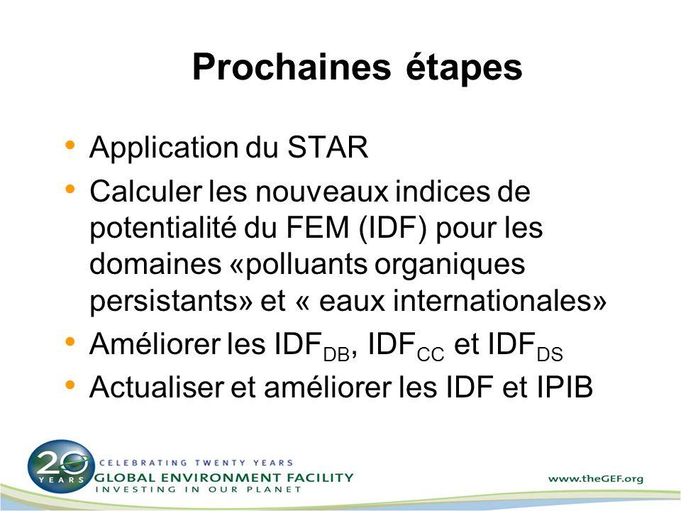 Prochaines étapes Application du STAR Calculer les nouveaux indices de potentialité du FEM (IDF) pour les domaines «polluants organiques persistants» et « eaux internationales» Améliorer les IDF DB, IDF CC et IDF DS Actualiser et améliorer les IDF et IPIB