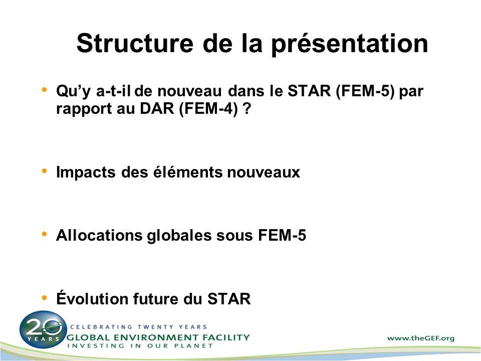 Structure de la présentation Quy a-t-il de nouveau dans le STAR (FEM-5) par rapport au DAR (FEM-4) .