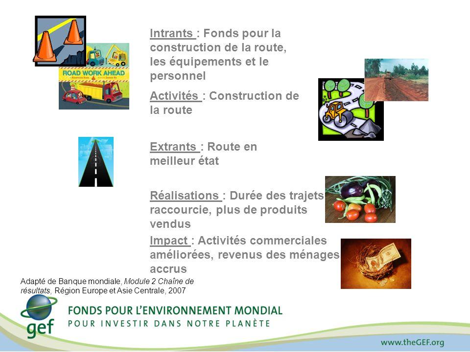 Intrants : Fonds pour la construction de la route, les équipements et le personnel Activités : Construction de la route Extrants : Route en meilleur é