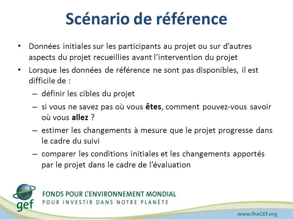 Scénario de référence Données initiales sur les participants au projet ou sur dautres aspects du projet recueillies avant lintervention du projet Lors