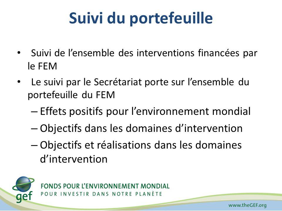 Suivi de lensemble des interventions financées par le FEM Le suivi par le Secrétariat porte sur lensemble du portefeuille du FEM – Effets positifs pou