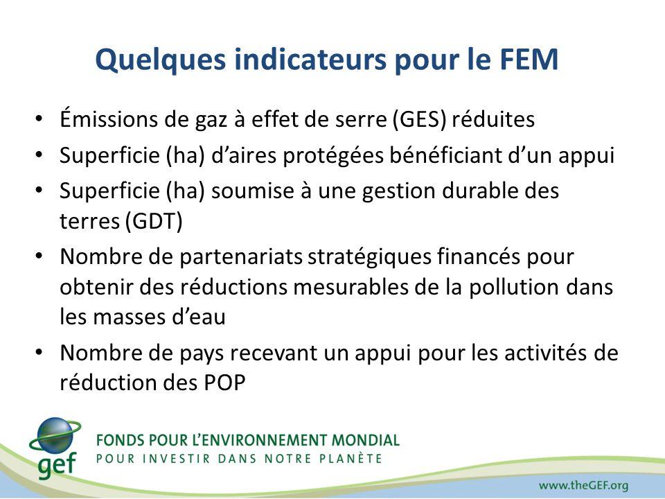 Quelques indicateurs pour le FEM Émissions de gaz à effet de serre (GES) réduites Superficie (ha) daires protégées bénéficiant dun appui Superficie (h