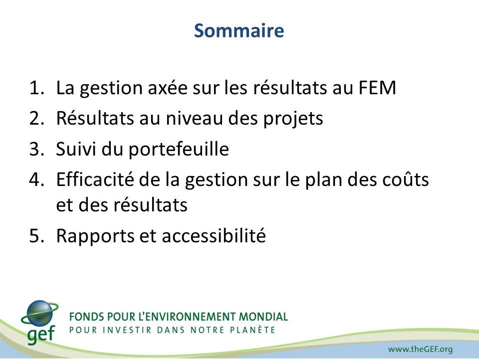 Sommaire 1.La gestion axée sur les résultats au FEM 2.Résultats au niveau des projets 3.Suivi du portefeuille 4.Efficacité de la gestion sur le plan d