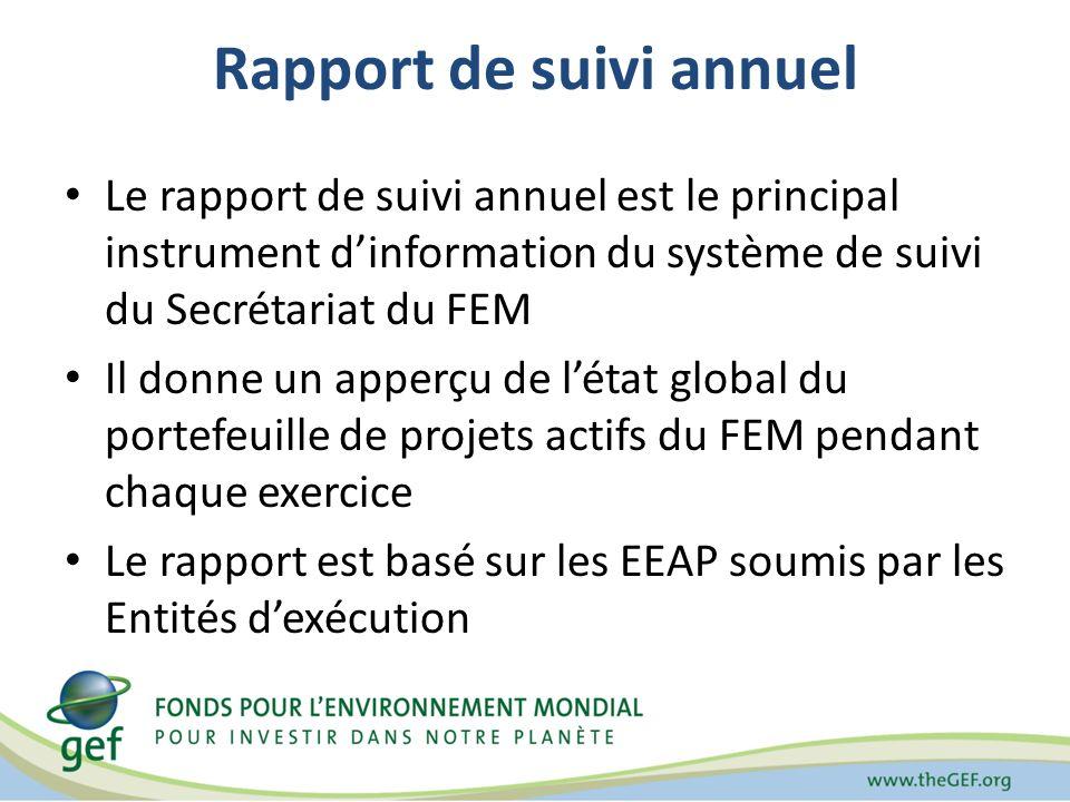Rapport de suivi annuel Le rapport de suivi annuel est le principal instrument dinformation du système de suivi du Secrétariat du FEM Il donne un appe