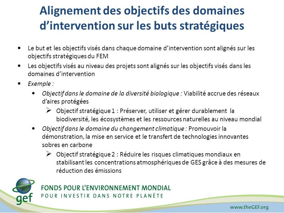 Alignement des objectifs des domaines dintervention sur les buts stratégiques Le but et les objectifs visés dans chaque domaine dintervention sont ali