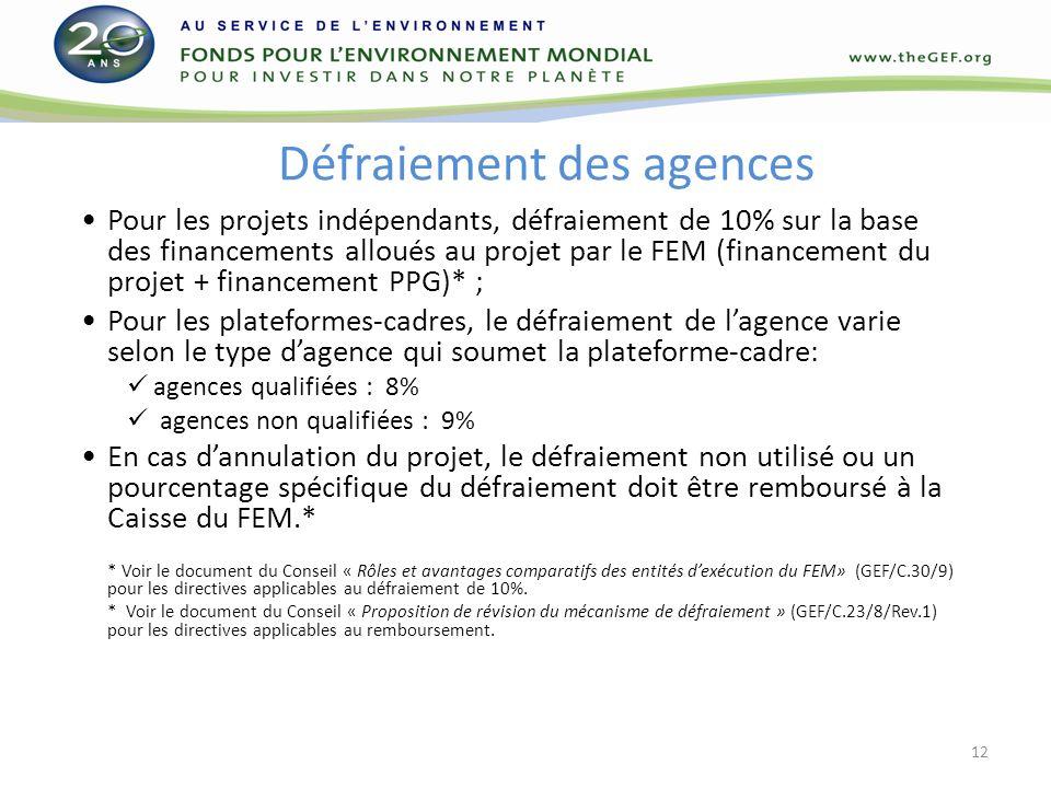 Défraiement des agences Pour les projets indépendants, défraiement de 10% sur la base des financements alloués au projet par le FEM (financement du projet + financement PPG)* ; Pour les plateformes-cadres, le défraiement de lagence varie selon le type dagence qui soumet la plateforme-cadre: agences qualifiées : 8% agences non qualifiées : 9% En cas dannulation du projet, le défraiement non utilisé ou un pourcentage spécifique du défraiement doit être remboursé à la Caisse du FEM.* * Voir le document du Conseil « Rôles et avantages comparatifs des entités dexécution du FEM» (GEF/C.30/9) pour les directives applicables au défraiement de 10%.
