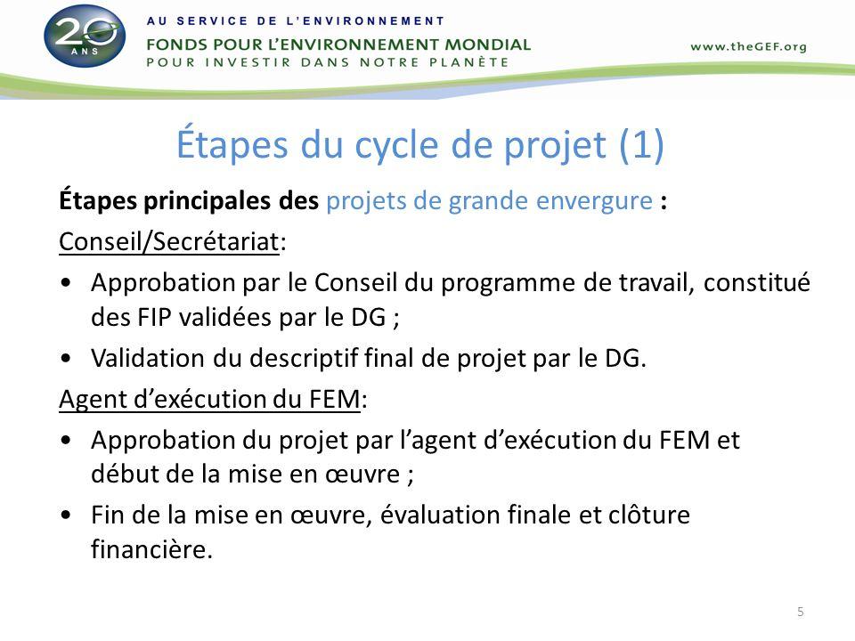 Étapes du cycle de projet (1) Étapes principales des projets de grande envergure : Conseil/Secrétariat: Approbation par le Conseil du programme de travail, constitué des FIP validées par le DG ; Validation du descriptif final de projet par le DG.