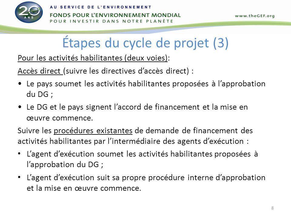 Étapes du cycle de projet (3) Pour les activités habilitantes (deux voies): Accès direct (suivre les directives daccès direct) : Le pays soumet les activités habilitantes proposées à lapprobation du DG ; Le DG et le pays signent laccord de financement et la mise en œuvre commence.