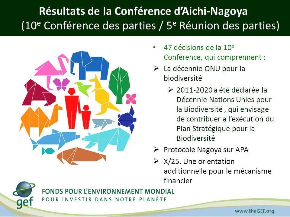 Life in harmony, into the future Résultats de la Conférence dAichi-Nagoya (10 e Conférence des parties / 5 e Réunion des parties) 47 décisions de la 1