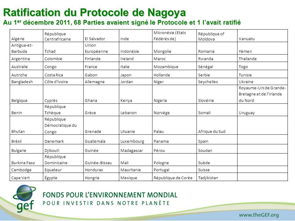 Ratification du Protocole de Nagoya Au 1 er décembre 2011, 68 Parties avaient signé le Protocole et 1 lavait ratifié Algérie République Centrafricaine