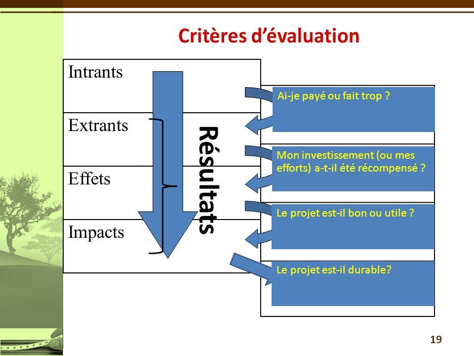 Efficience Efficacité Pertinance (aux besoins/des actions) Durabilité Intrants Extrants Effets Impacts 19 Le projet est-il bon ou utile .