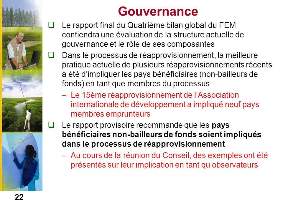 Gouvernance Le rapport final du Quatrième bilan global du FEM contiendra une évaluation de la structure actuelle de gouvernance et le rôle de ses composantes Dans le processus de réapprovisionnement, la meilleure pratique actuelle de plusieurs réapprovisionnements récents a été dimpliquer les pays bénéficiaires (non-bailleurs de fonds) en tant que membres du processus –Le 15ème réapprovisionnement de lAssociation internationale de développement a impliqué neuf pays membres emprunteurs Le rapport provisoire recommande que les pays bénéficiaires non-bailleurs de fonds soient impliqués dans le processus de réapprovisionnement –Au cours de la réunion du Conseil, des exemples ont été présentés sur leur implication en tant quobservateurs 22