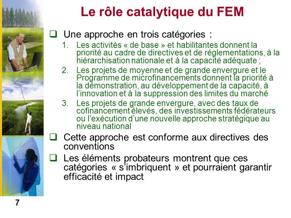 Le rôle catalytique du FEM Une approche en trois catégories : 1.Les activités « de base » et habilitantes donnent la priorité au cadre de directives et de réglementations, à la hiérarchisation nationale et à la capacité adéquate ; 2.Les projets de moyenne et de grande envergure et le Programme de microfinancements donnent la priorité à la démonstration, au développement de la capacité, à linnovation et à la suppression des limites du marché 3.Les projets de grande envergure, avec des taux de cofinancement élevés, des investissements fédérateurs ou lexécution dune nouvelle approche stratégique au niveau national Cette approche est conforme aux directives des conventions Les éléments probateurs montrent que ces catégories « simbriquent » et pourraient garantir efficacité et impact 7