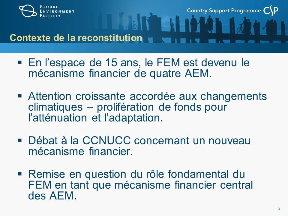 22 Contexte de la reconstitution En lespace de 15 ans, le FEM est devenu le mécanisme financier de quatre AEM.