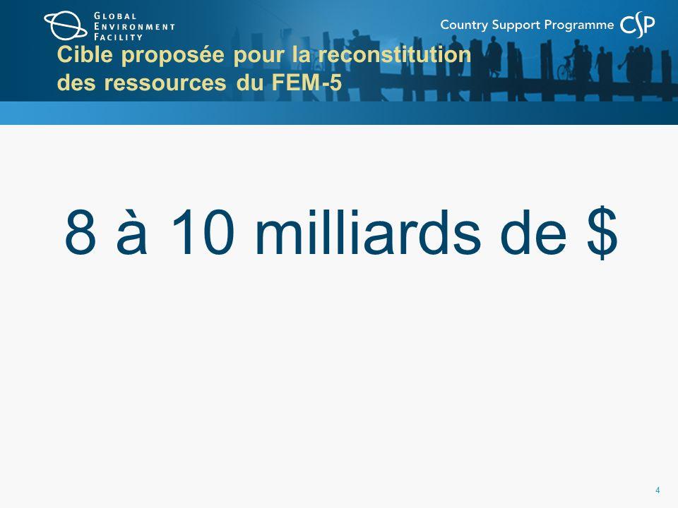 44 Cible proposée pour la reconstitution des ressources du FEM-5 8 à 10 milliards de $