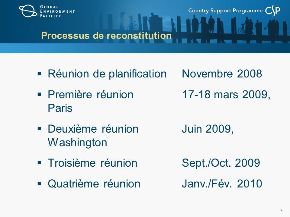 55 Processus de reconstitution Réunion de planification Novembre 2008 Première réunion 17-18 mars 2009, Paris Deuxième réunion Juin 2009, Washington Troisième réunion Sept./Oct.