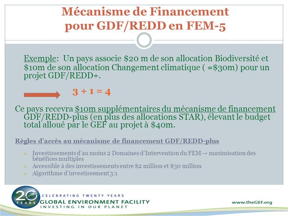 Mécanisme de Financement pour GDF/REDD en FEM-5 Exemple: Un pays associe $20 m de son allocation Biodiversité et $10m de son allocation Changement cli