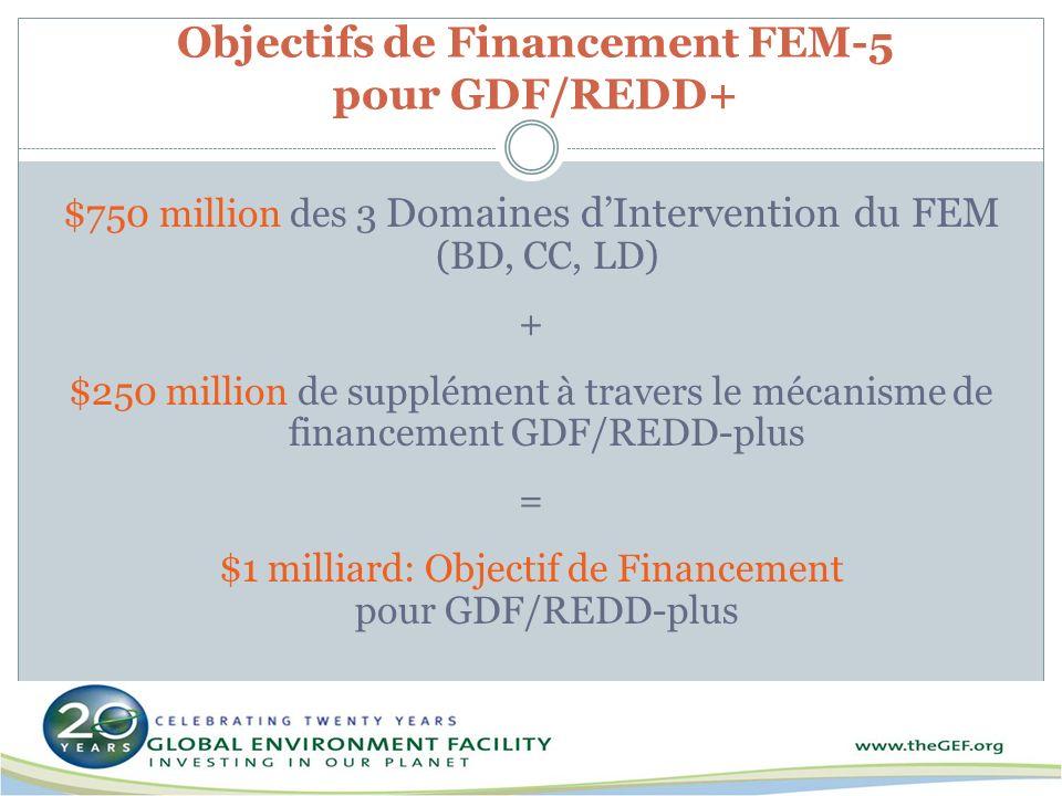 Objectifs de Financement FEM-5 pour GDF/REDD+ $750 million des 3 Domaines dIntervention du FEM (BD, CC, LD) + $250 million de supplément à travers le